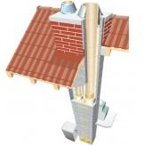 Верхний комплект Schiedel UNI 20-20 двухходовой под отделку 2 см