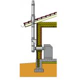 Готовый комплект Schidel Permeter высота 7 м (серый) настенный монтаж
