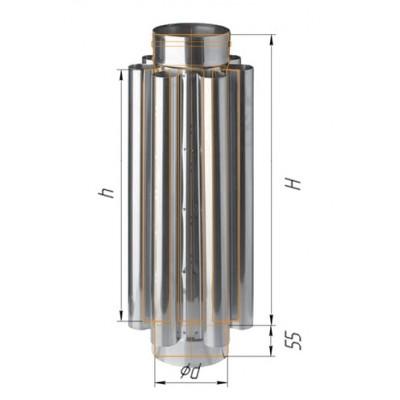 Дымоход конвектор Феррум Ф130 из нержавеющей стали толщиной 0.8мм